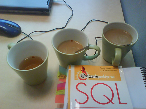 SQL cups