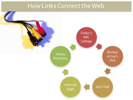 どのようにしてリンクがウェブを繋げるか