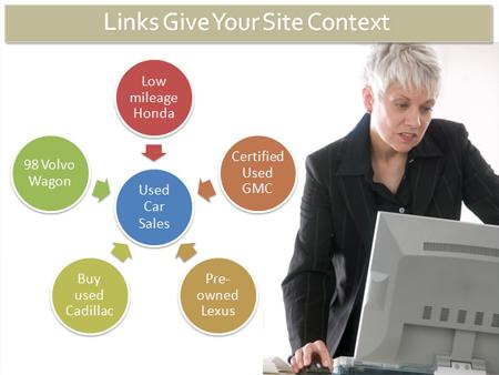 リンクがあなたのサイトに文脈を与える