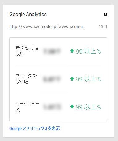 Googleアナリティクスのカード